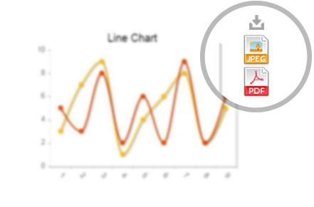Export Charts