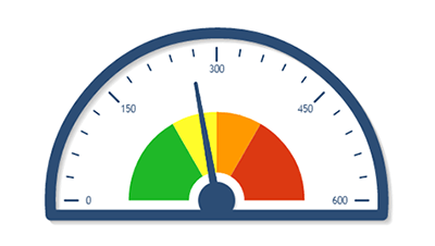 Creating a Meter Chart using PHP