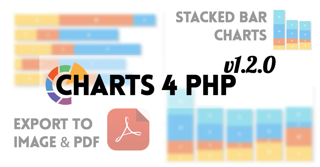 Charts 4 PHP v1.2.0 Released!