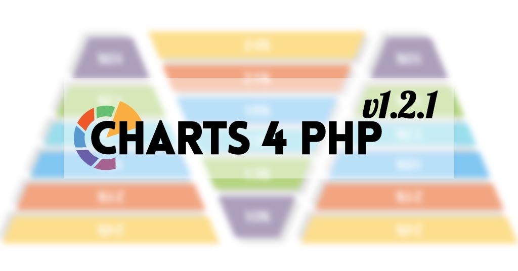 Charts 4 PHP v1.2.1 Released!