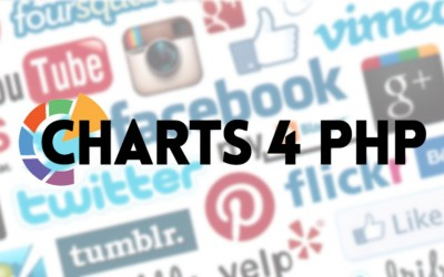 Social Network Pages added!
