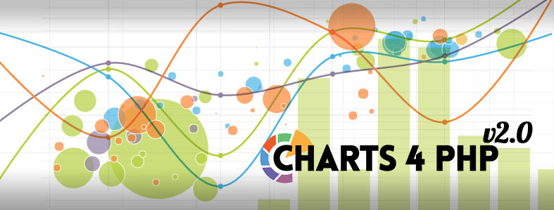 Charts 4 PHP v2.0 Released!