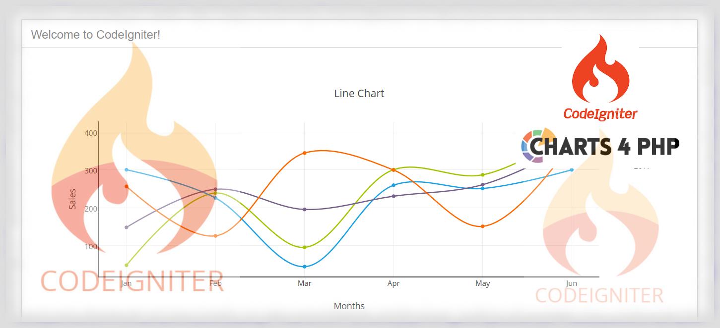 Charts4PHP & CodeIgniter Quickstart